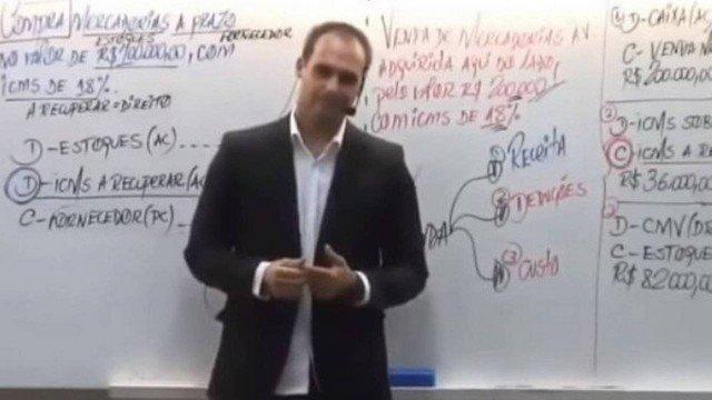 Em vídeo, filho de Bolsonaro diz que 'basta um soldado e um cabo para fechar o STF'
