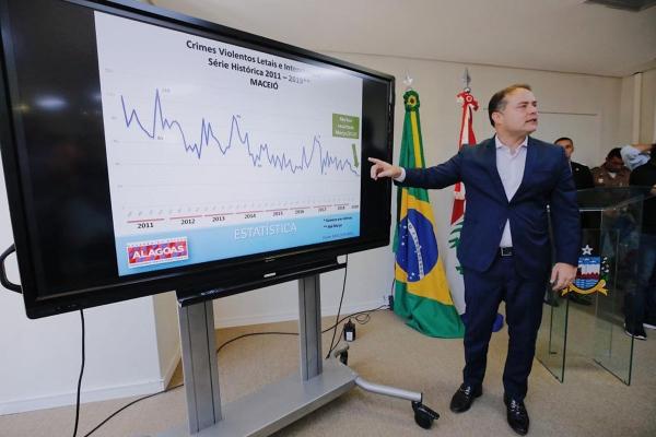 ENFRENTAMENTO Alagoas registra o menor número de homicídios no 1º trimestre do ano desde 2011