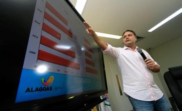 MAIS SEGURANÇA Até maio, Alagoas tem ano menos violento desde 2011